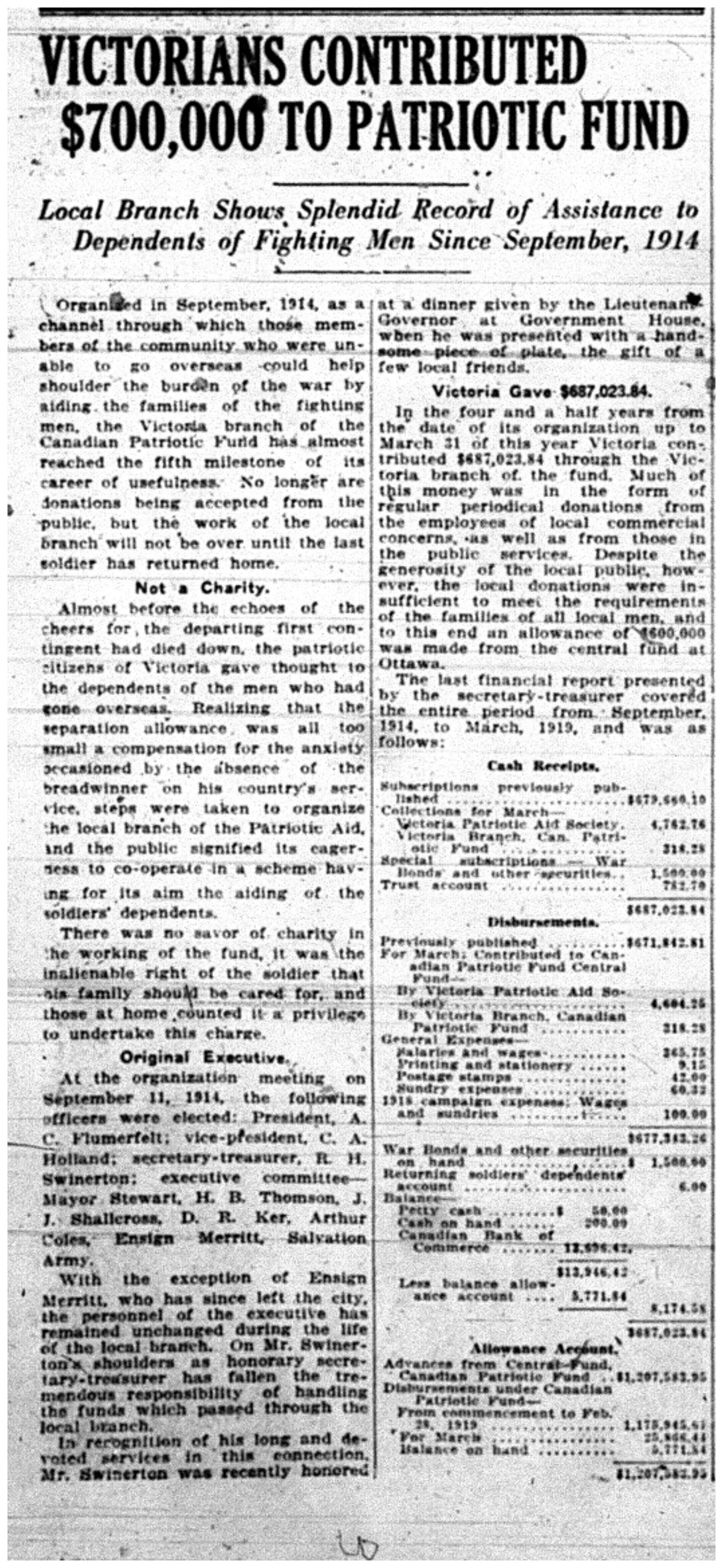 """Victorians Contributed $700, 000 To Patriotic Fund"""