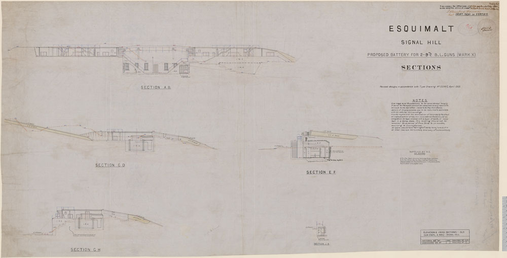 Plans for Signal Hill Battery